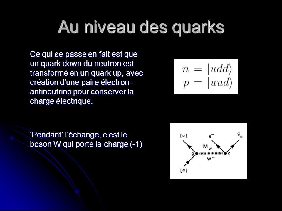 Au niveau des quarks Ce qui se passe en fait est que un quark down du neutron est transformé en un quark up, avec création dune paire électron- antineutrino pour conserver la charge électrique.