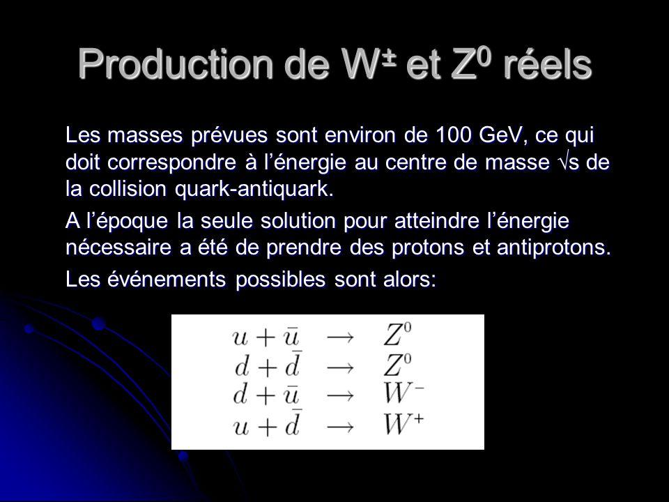 Production de W ± et Z 0 réels Les masses prévues sont environ de 100 GeV, ce qui doit correspondre à lénergie au centre de masse s de la collision quark-antiquark.
