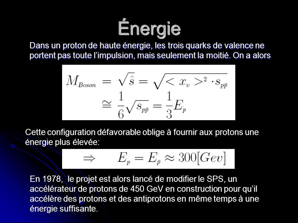 Énergie Dans un proton de haute énergie, les trois quarks de valence ne portent pas toute limpulsion, mais seulement la moitié.