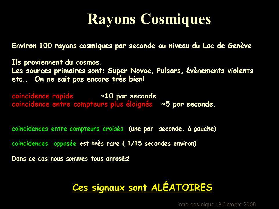 Environ 100 rayons cosmiques par seconde au niveau du Lac de Genève Ils proviennent du cosmos. Les sources primaires sont: Super Novae, Pulsars, évène
