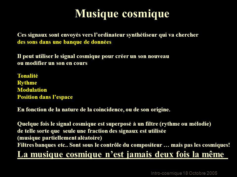 Intro-cosmique 18 Octobre 2005 Ces signaux sont envoyés vers lordinateur synthétiseur qui va chercher des sons dans une banque de données Il peut util
