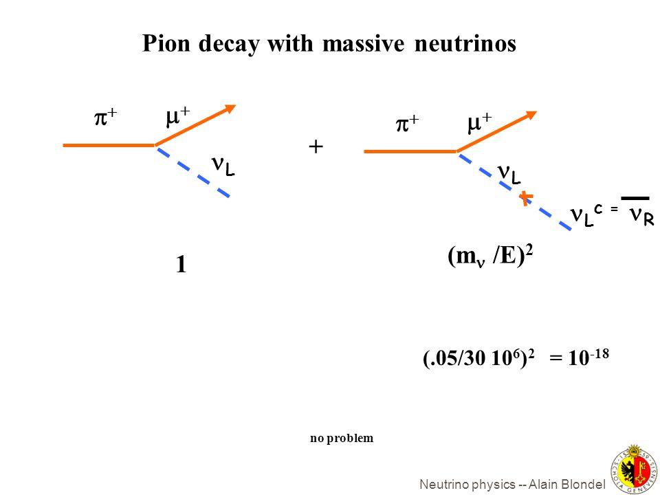 Neutrino physics -- Alain Blondel Pion decay with massive neutrinos L + L 1 (m /E) 2 (.05/30 10 6 ) 2 = 10 -18 no problem L c = R