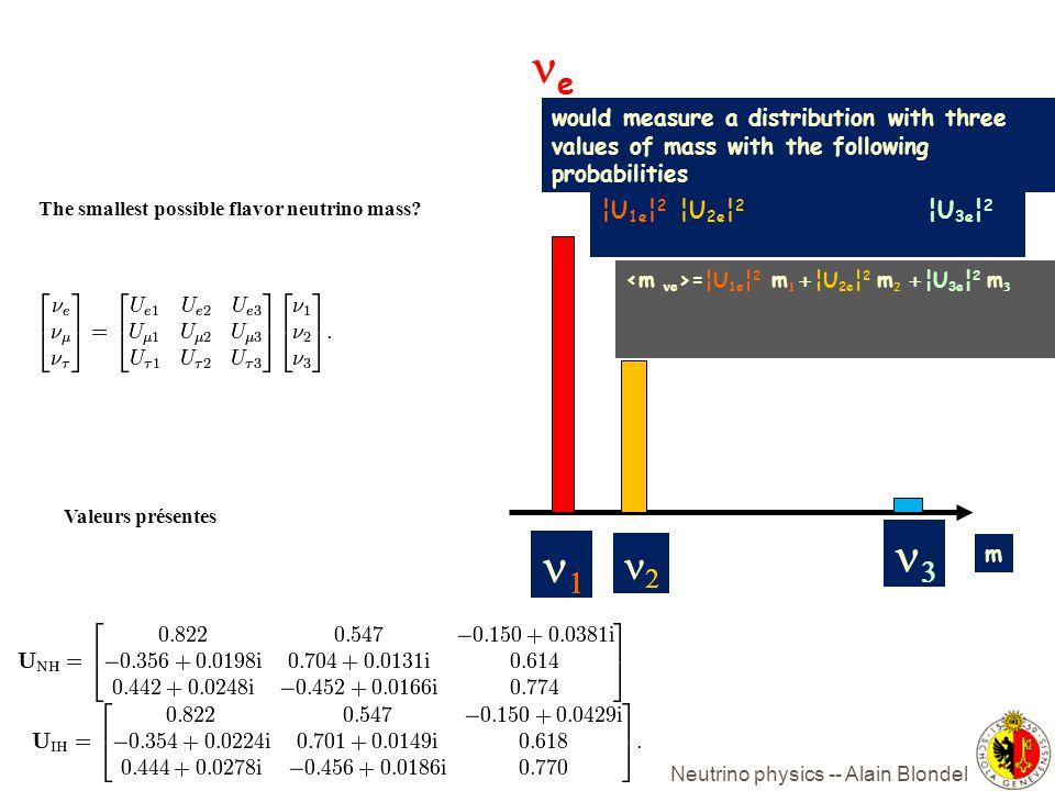 Neutrino physics -- Alain Blondel The smallest possible flavor neutrino mass.