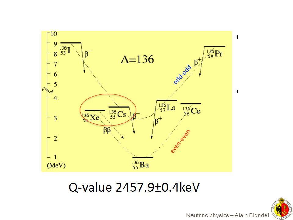 Neutrino physics -- Alain Blondel