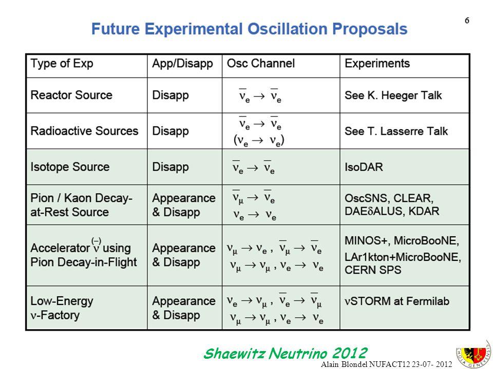 Alain Blondel NUFACT12 23-07- 2012 Shaewitz Neutrino 2012