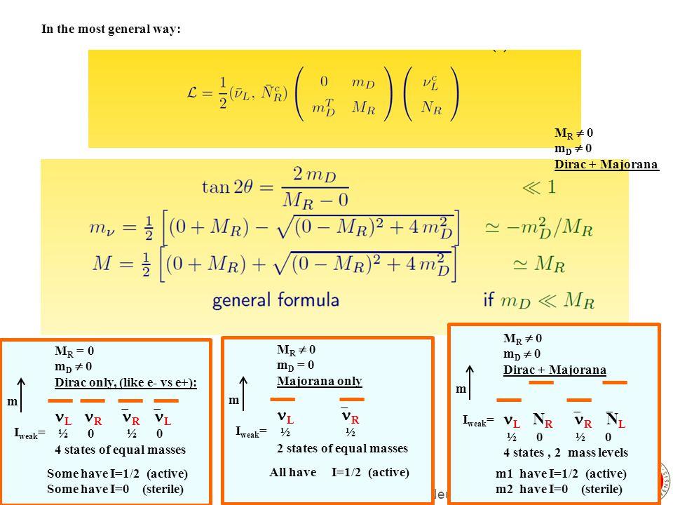 Neutrino physics -- Alain Blondel In the most general way: M R 0 m D 0 Dirac + Majorana M R = 0 m D 0 Dirac only, (like e- vs e+): L R R L ½ 0 ½ 0 4 states of equal masses m I weak = Some have I=1/2 (active) Some have I=0 (sterile) M R 0 m D = 0 Majorana only L R ½ ½ 2 states of equal masses m I weak = All have I=1/2 (active) M R 0 m D 0 Dirac + Majorana L N R R N L ½ 0 ½ 0 4 states, 2 mass levels m I weak = m1 have I=1/2 (active) m2 have I=0 (sterile)