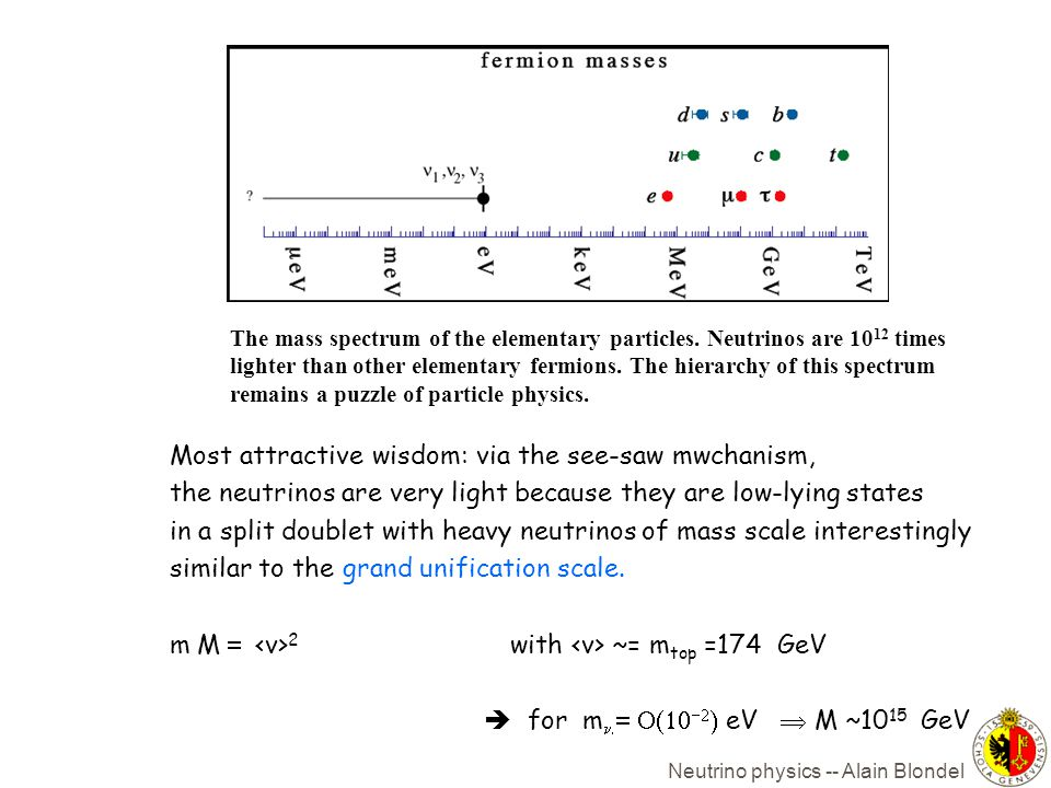 Neutrino physics -- Alain Blondel The mass spectrum of the elementary particles. Neutrinos are 10 12 times lighter than other elementary fermions. The