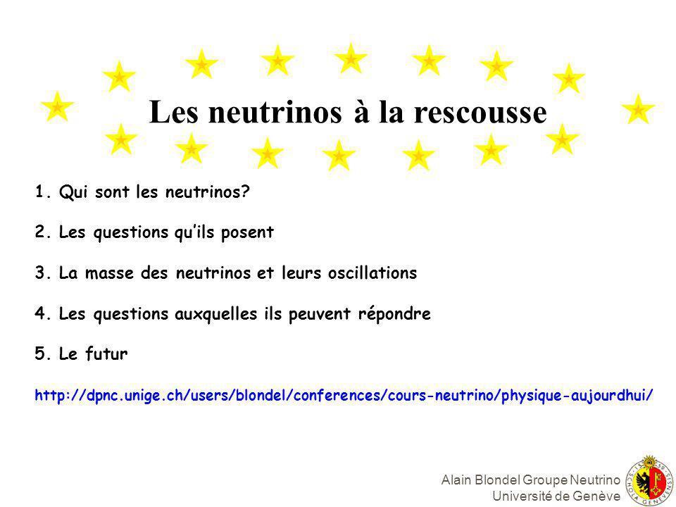 Alain Blondel Groupe Neutrino Université de Genève e-+e-+ impulsion spin particule (type charge helicité ) e--e-- miroir = Parité, P e+-e+- Parité et charge = CP e-+e-+ Parité x charge x renversement du temps = CPT un électron qui change de direction (renversement du temps) produit le même courant quun positon qui va dans le sens dorigine