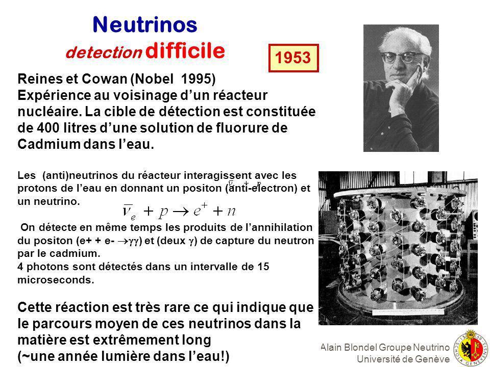Alain Blondel Groupe Neutrino Université de Genève Dans le modèle Standard, les neutrinos nont pas de masse, seuls les neutrinos gauches interagissent seuls les antineutrino droits interagissent on ne peut pas transformer un neutrino gauche en neutrino droit les neutrinos droits nexistent pas.