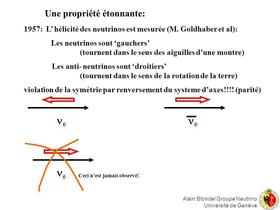 Alain Blondel Groupe Neutrino Université de Genève Symétries de la physique une parenthèse: la physique ne doit pas dépendre de la façon dont nous (les humains) la regardons: par exemple, la loi de Newton ne dépend pas du choix de lorigine des temps (seules les différences de temps interviennent) ne dépend que des vitesses relatives (invariance par cht de repère Galiléen) ne dépend pas du choix des axes de lespace (invariance par translation et rotation) et bien sur elle ne dépend pas de la chiralité des axes x y z ou x y z