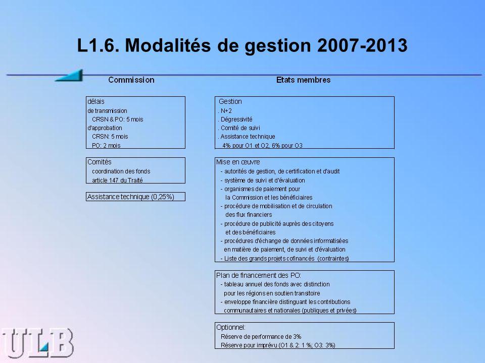L1.6. Modalités de gestion 2007-2013