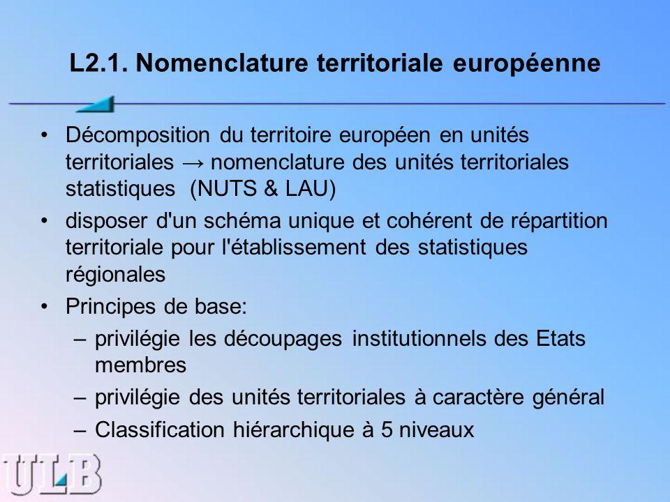 L2.1. Nomenclature territoriale européenne Décomposition du territoire européen en unités territoriales nomenclature des unités territoriales statisti