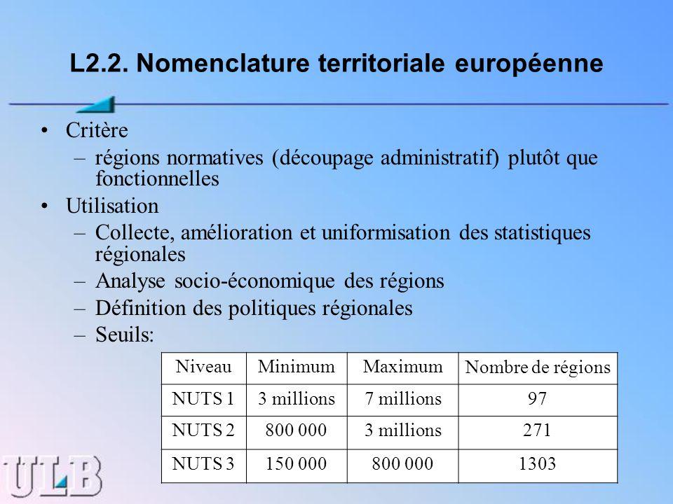 L2.2. Nomenclature territoriale européenne Critère –régions normatives (découpage administratif) plutôt que fonctionnelles Utilisation –Collecte, amél