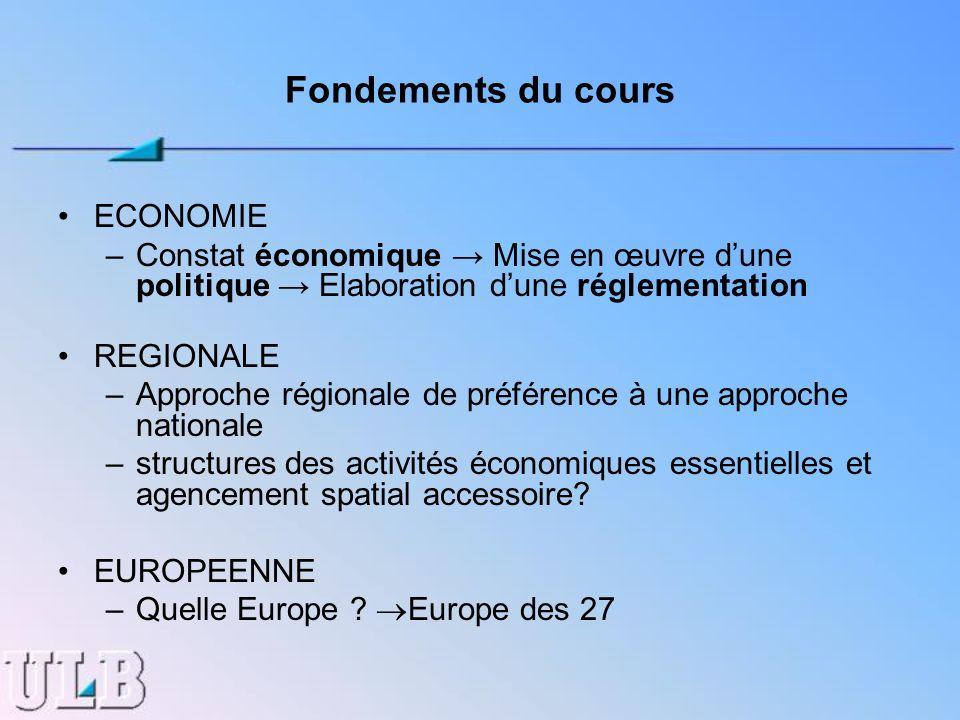 Fondements du cours ECONOMIE –Constat économique Mise en œuvre dune politique Elaboration dune réglementation REGIONALE –Approche régionale de préfére