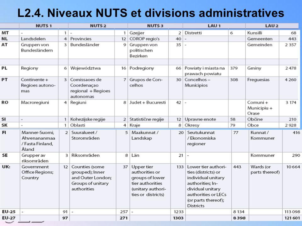 L2.4. Niveaux NUTS et divisions administratives