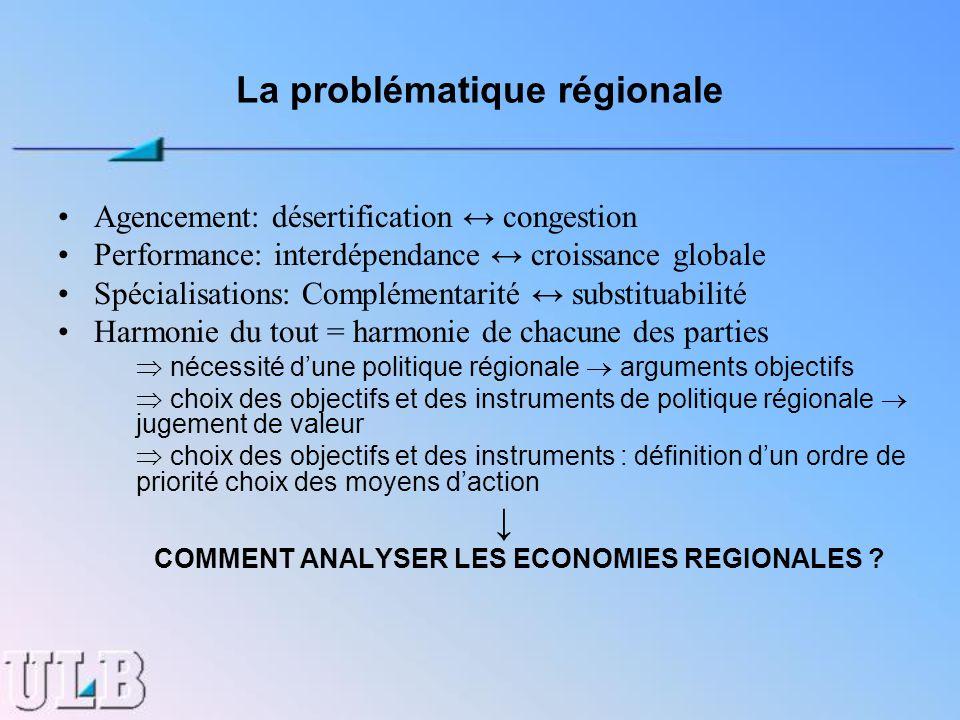 La problématique régionale Agencement: désertification congestion Performance: interdépendance croissance globale Spécialisations: Complémentarité sub