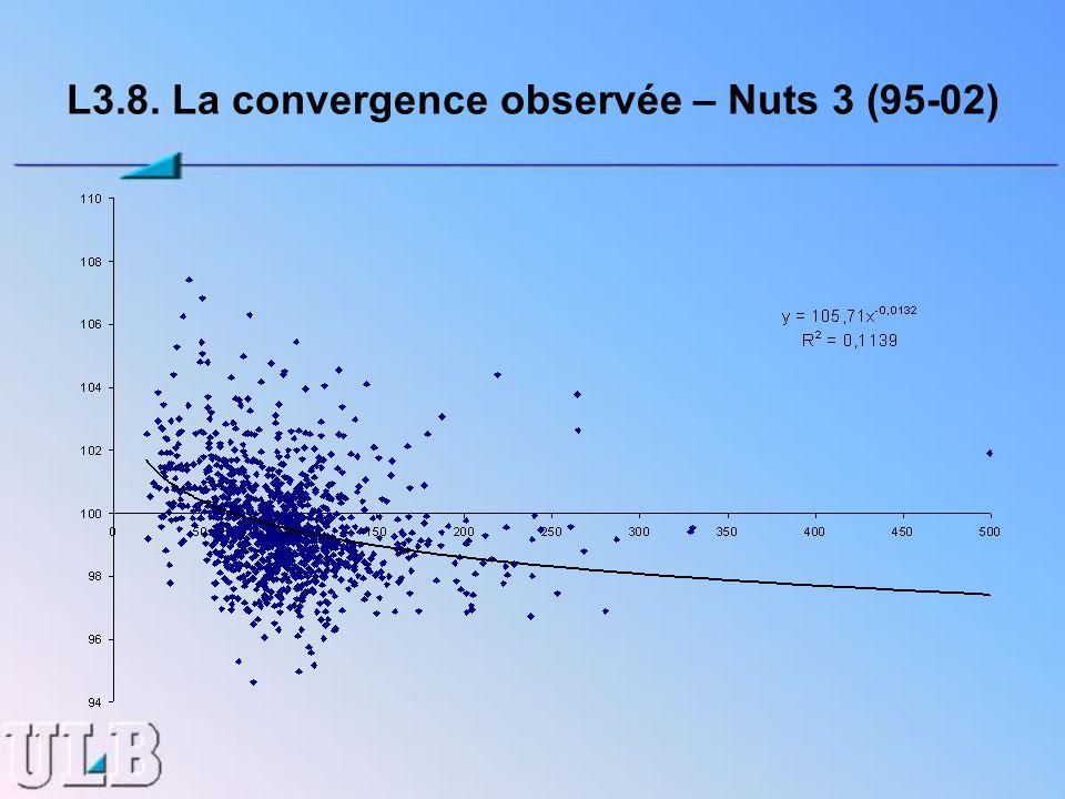 L3.8. La convergence observée – Nuts 3 (95-02)