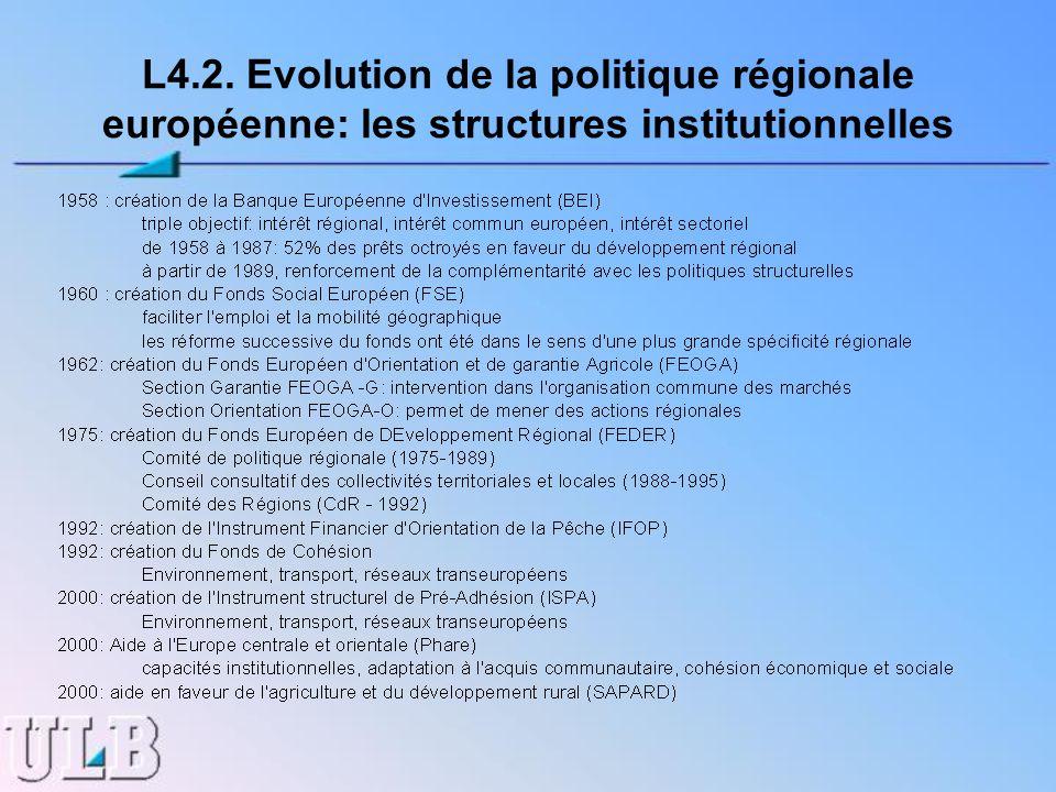 L4.2. Evolution de la politique régionale européenne: les structures institutionnelles
