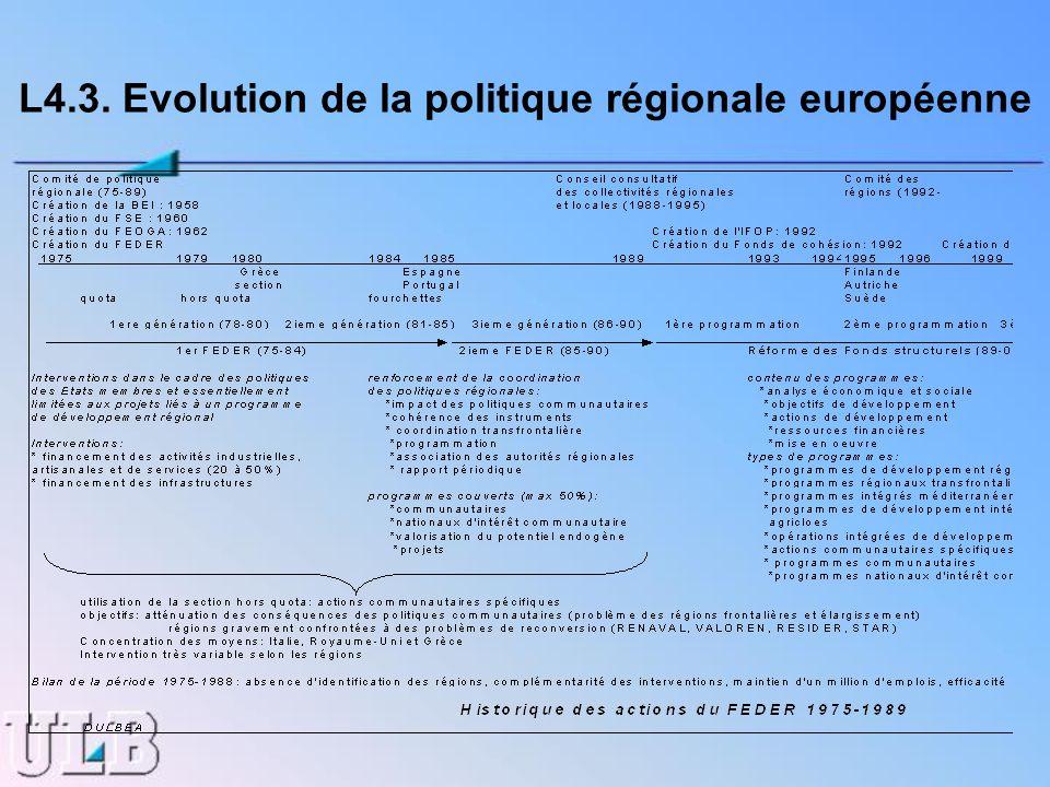 L4.3. Evolution de la politique régionale européenne