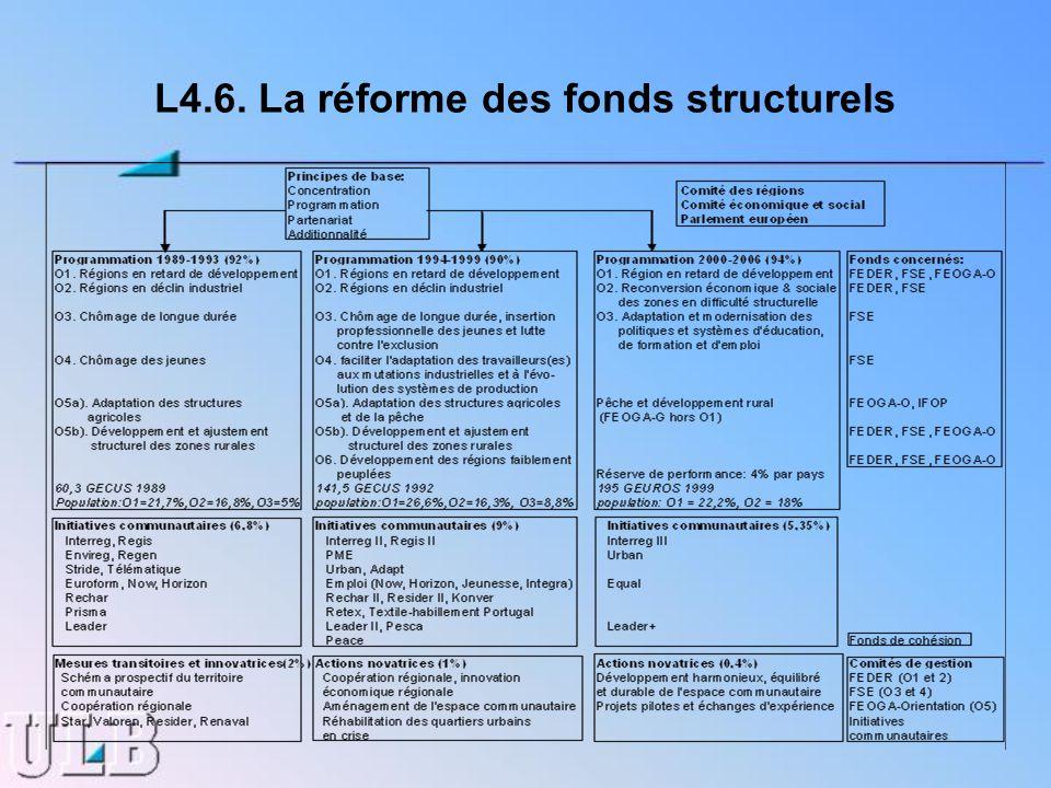 L4.6. La réforme des fonds structurels