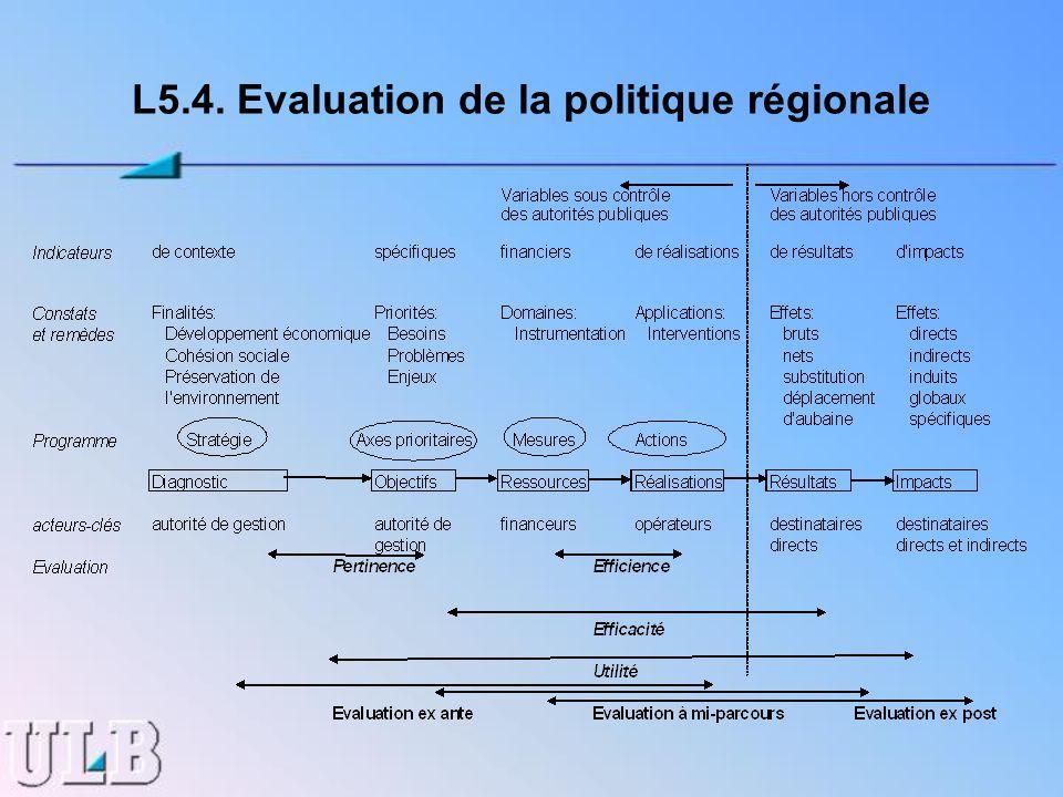 L5.4. Evaluation de la politique régionale