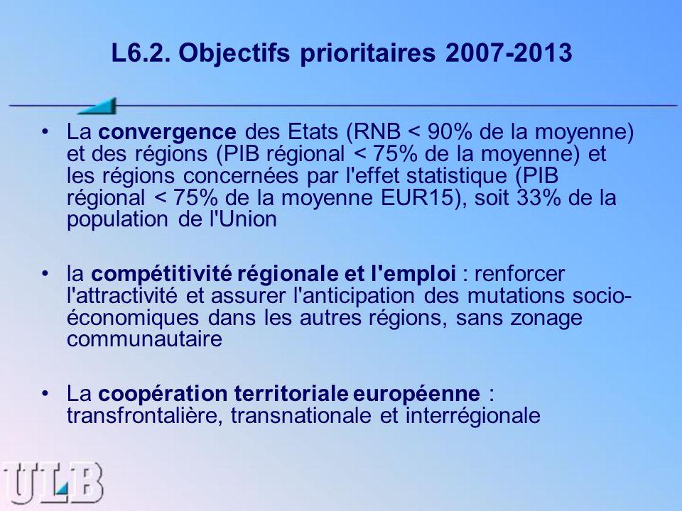 L6.2. Objectifs prioritaires 2007-2013 La convergence des Etats (RNB < 90% de la moyenne) et des régions (PIB régional < 75% de la moyenne) et les rég