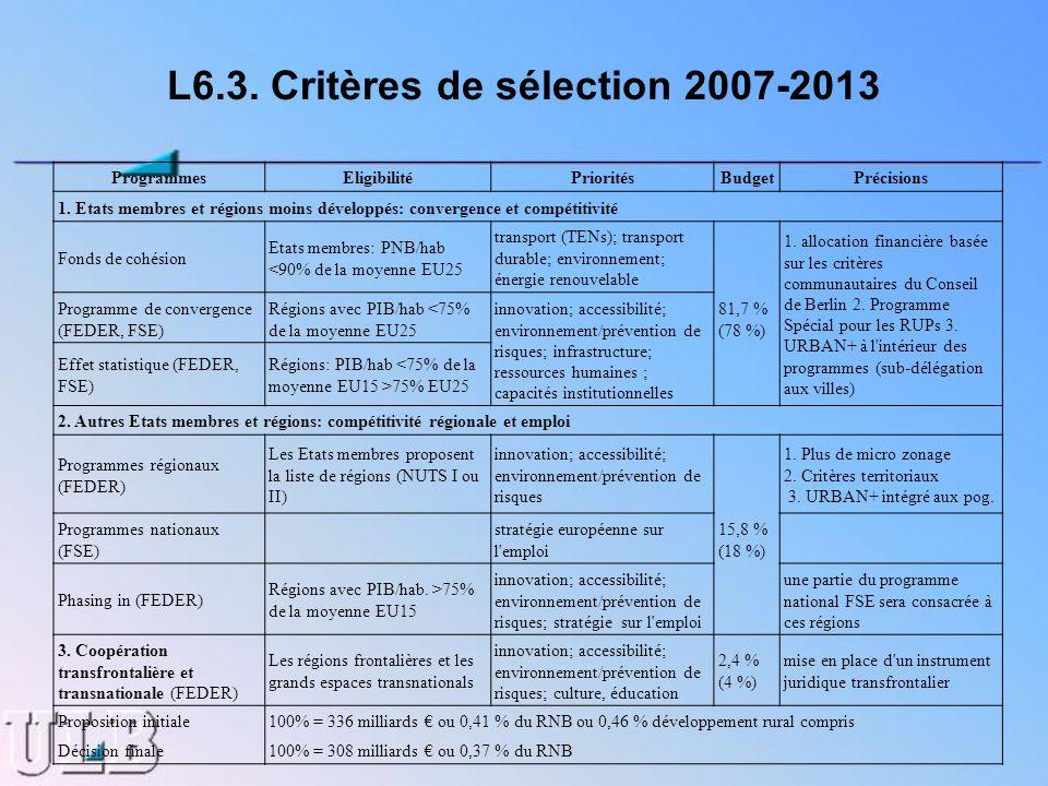 L6.3. Critères de sélection 2007-2013 ProgrammesEligibilitéPrioritésBudgetPrécisions 1. Etats membres et régions moins développés: convergence et comp