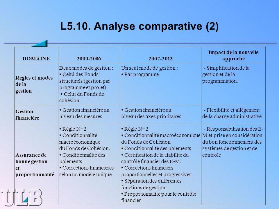 L5.10. Analyse comparative (2) DOMAINE2000-20062007-2013 Impact de la nouvelle approche Règles et modes de la gestion Deux modes de gestion : Celui de