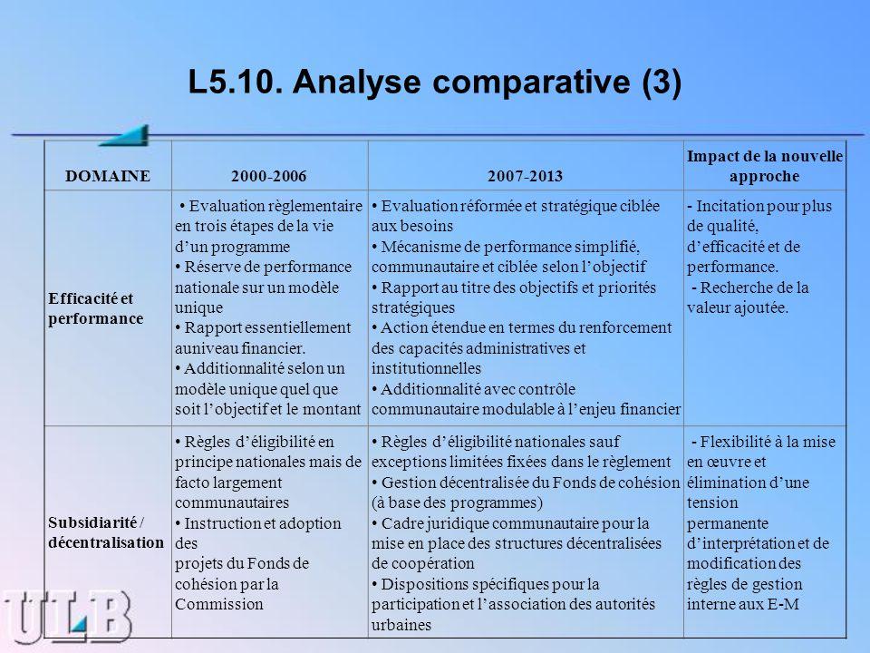 L5.10. Analyse comparative (3) DOMAINE2000-20062007-2013 Impact de la nouvelle approche Efficacité et performance Evaluation règlementaire en trois ét