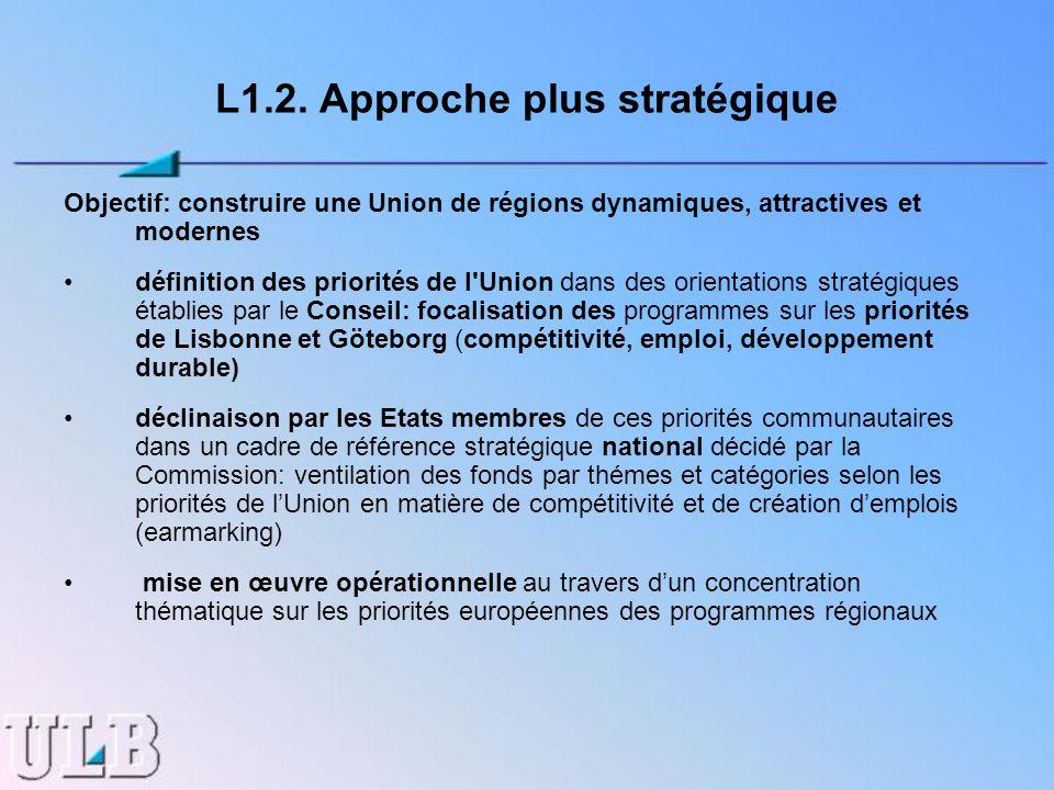 L1.2. Approche plus stratégique Objectif: construire une Union de régions dynamiques, attractives et modernes définition des priorités de l'Union dans