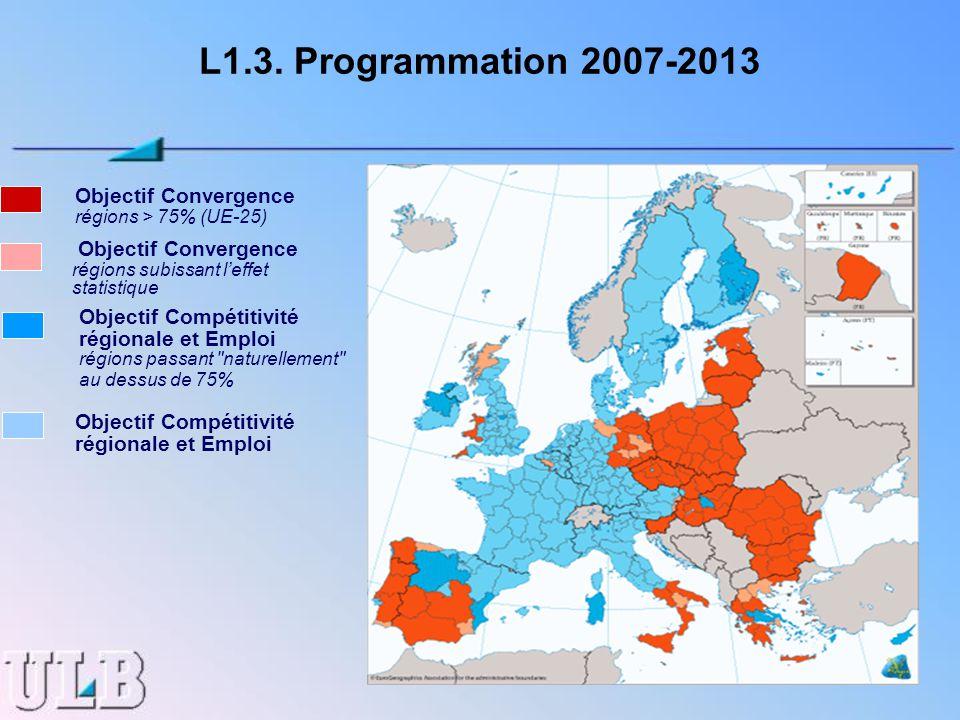 L1.3. Programmation 2007-2013 Objectif Compétitivité régionale et Emploi Objectif Convergence régions > 75% (UE-25) Objectif Compétitivité régionale e
