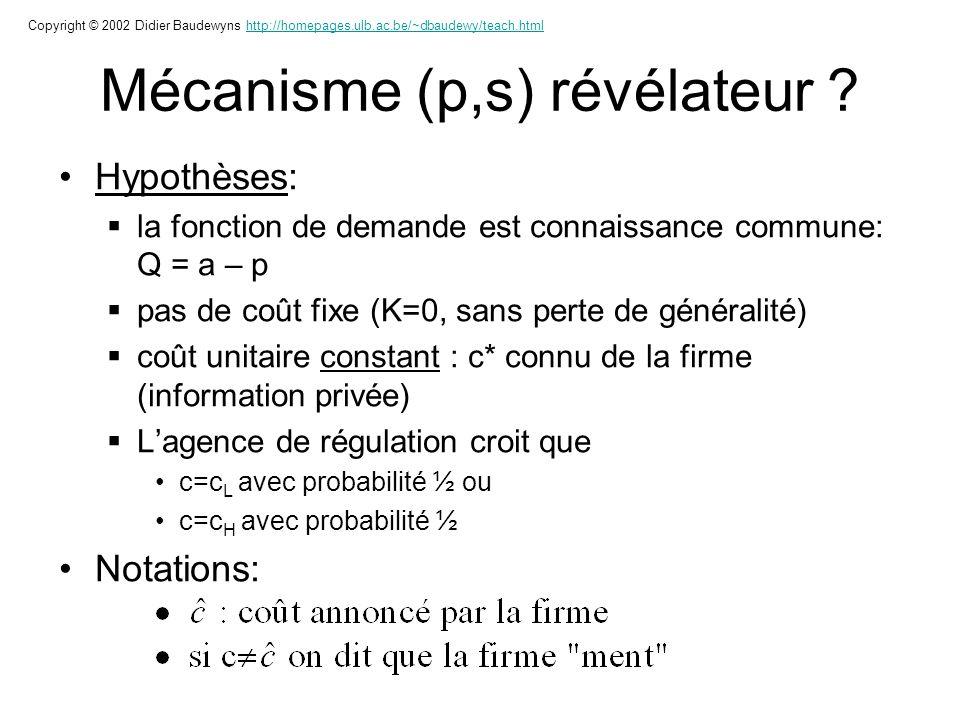 Mécanisme (p,s) révélateur ? Hypothèses: la fonction de demande est connaissance commune: Q = a – p pas de coût fixe (K=0, sans perte de généralité) c