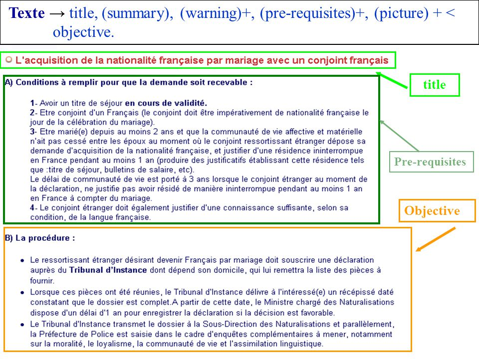 Texte title, (summary), (warning)+, (pre-requisites)+, (picture) + < objective. title Pre-requisites Objective