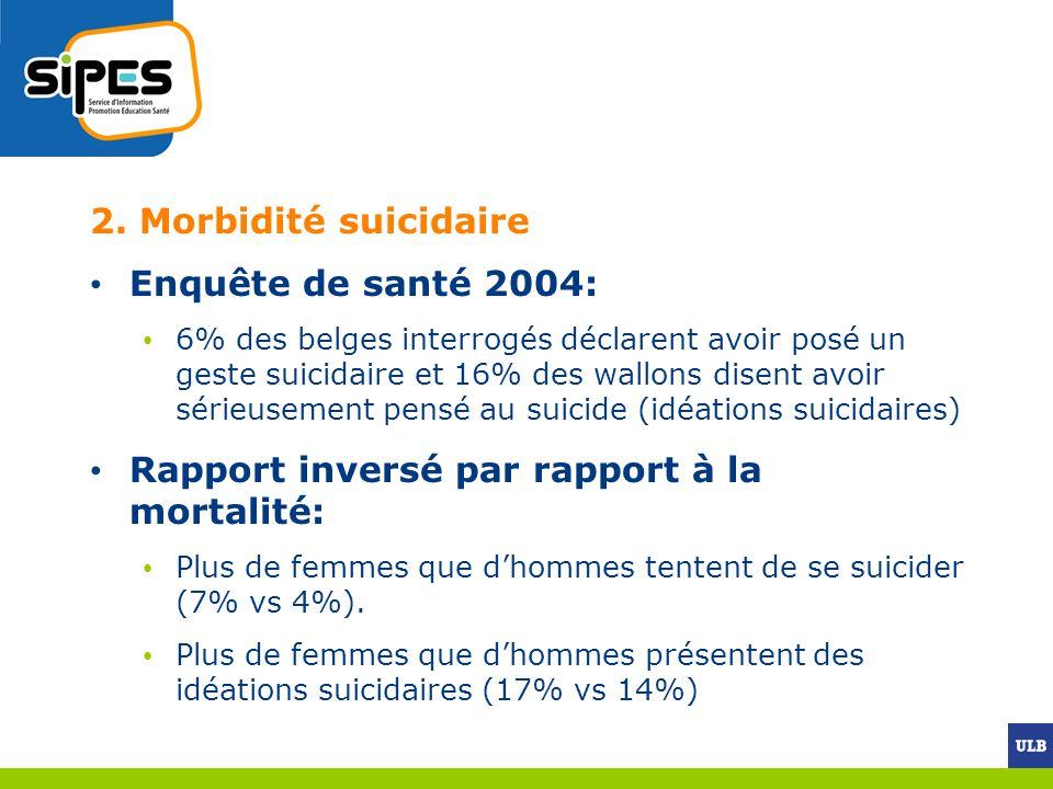2. Morbidité suicidaire Enquête de santé 2004: 6% des belges interrogés déclarent avoir posé un geste suicidaire et 16% des wallons disent avoir série