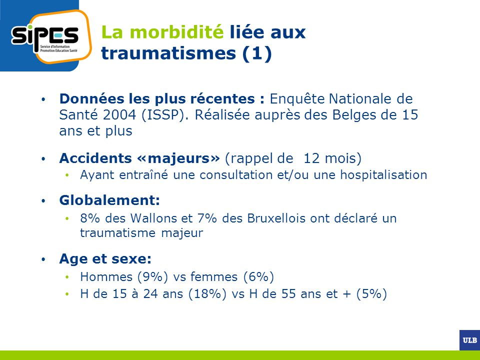 La morbidité (2) (source ISSP, 2004) Type de traumatisme : Accidents domestiques (35%), Travail ou école (32%), Sport (25%) Accidents de la route (16%) Variation selon le sexe et lâge: 2x plus daccidents domestiques chez les femmes (43% [F] vs 24% [H]) 2x plus daccidents de sport chez les hommes (24% [H] vs 11% [F]) Les accidents aux abords de la maison touchent plus les moins de 5 ans et les plus de 65 ans