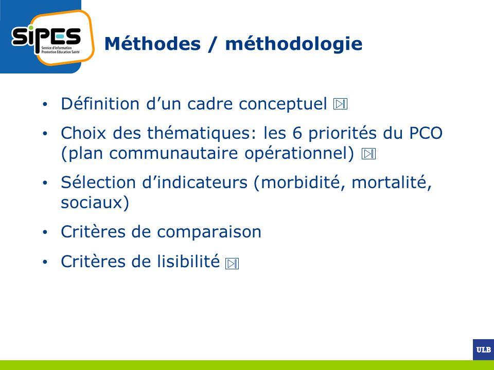 Méthodes / méthodologie Définition dun cadre conceptuel Choix des thématiques: les 6 priorités du PCO (plan communautaire opérationnel) Sélection dindicateurs (morbidité, mortalité, sociaux) Critères de comparaison Critères de lisibilité