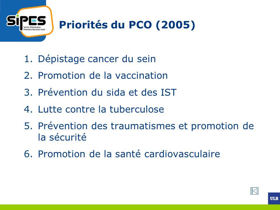Priorités du PCO (2005) 1.Dépistage cancer du sein 2.Promotion de la vaccination 3.Prévention du sida et des IST 4.Lutte contre la tuberculose 5.Prévention des traumatismes et promotion de la sécurité 6.Promotion de la santé cardiovasculaire