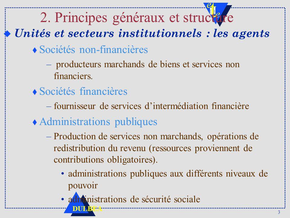 4 DULBEA t Institutions sans but lucratif au service des ménages –Production de biens et services non marchands au profit des ménages.