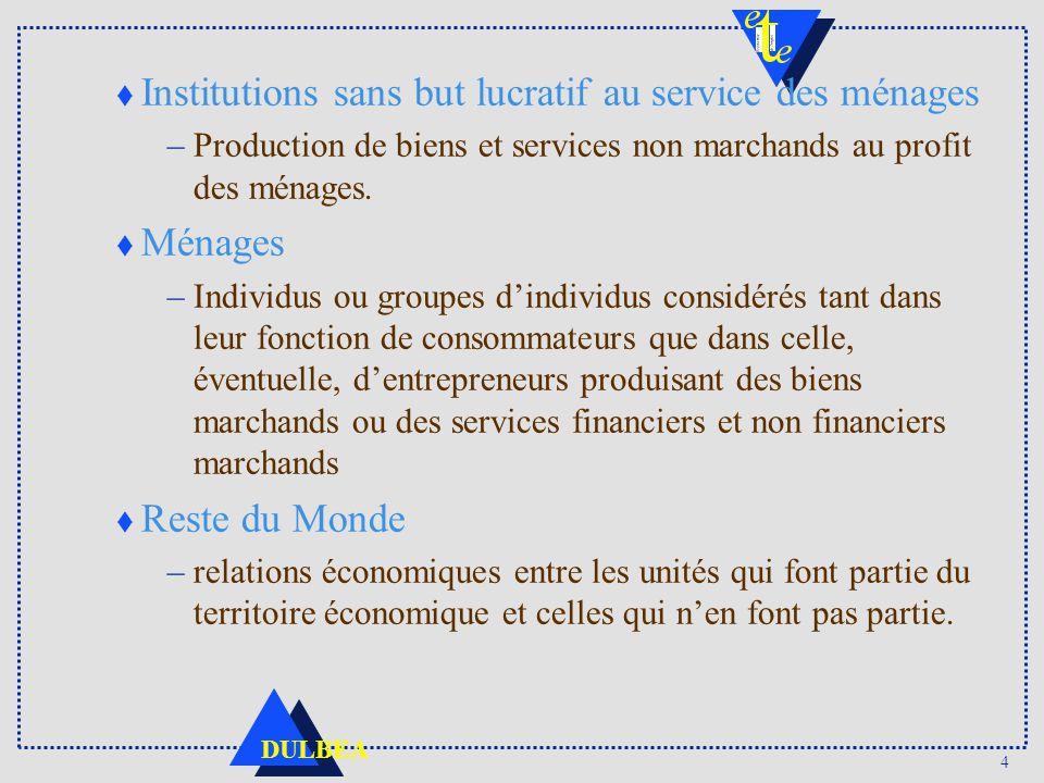 15 DULBEA 3. Evolution de la structure du PIB par secteur 1970-2004 (en % de la VA totale)