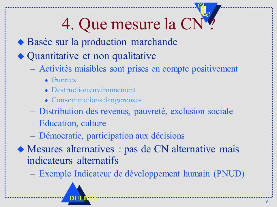 10 DULBEA La comptabilité nationale en ligne u Institut des comptes nationaux – Banque nationale de Belgique u http://www.nbb.be/ http://www.nbb.be/