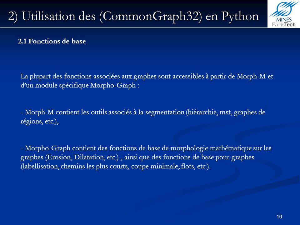 10 2) Utilisation des (CommonGraph32) en Python 2.1 Fonctions de base La plupart des fonctions associées aux graphes sont accessibles à partir de Morp