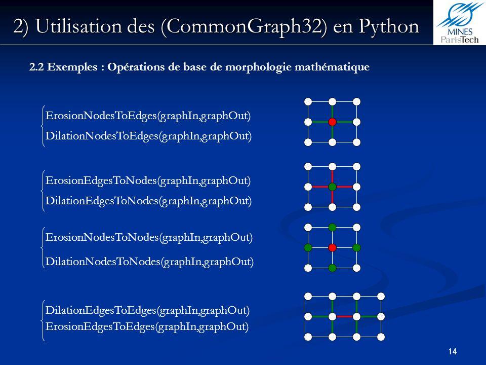 14 2) Utilisation des (CommonGraph32) en Python 2.2 Exemples : Opérations de base de morphologie mathématique ErosionNodesToEdges(graphIn,graphOut) Di