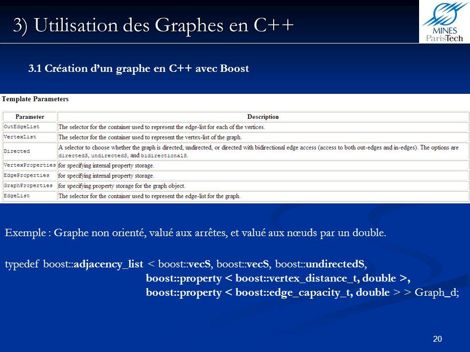 20 3) Utilisation des Graphes en C++ typedef boost::adjacency_list < boost::vecS, boost::vecS, boost::undirectedS, boost::property, boost::property >