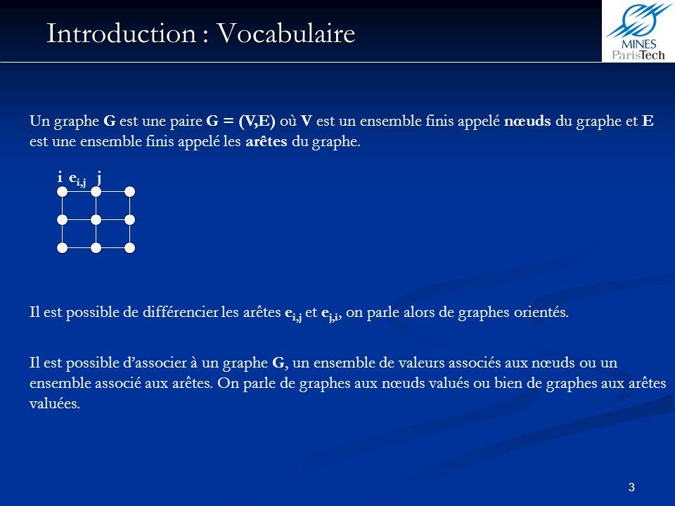 3 Introduction : Vocabulaire Un graphe G est une paire G = (V,E) où V est un ensemble finis appelé nœuds du graphe et E est une ensemble finis appelé