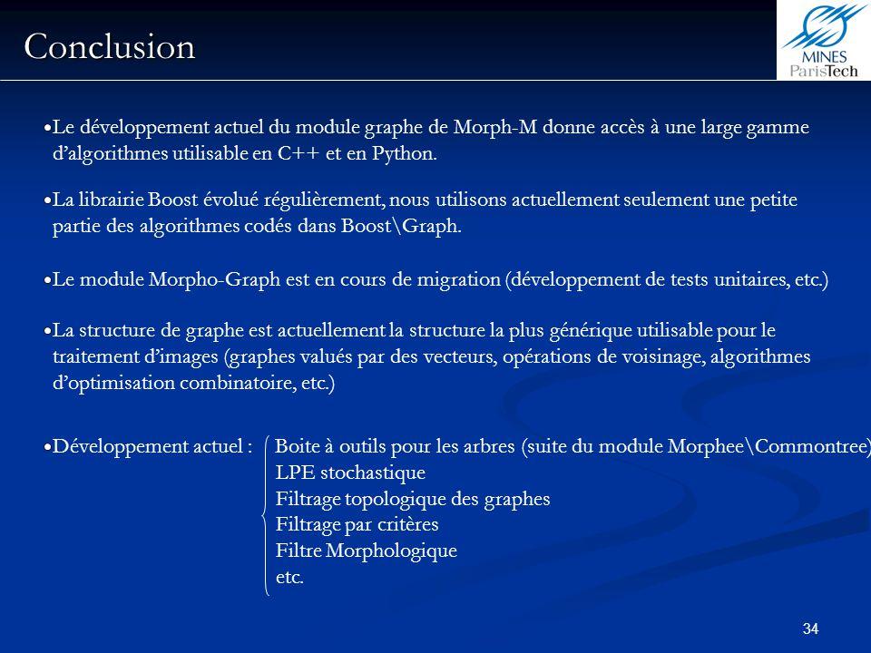 34 Conclusion Le développement actuel du module graphe de Morph-M donne accès à une large gamme dalgorithmes utilisable en C++ et en Python. Le module