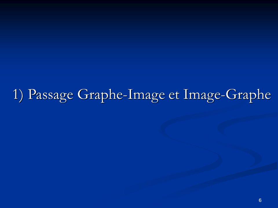 6 1) Passage Graphe-Image et Image-Graphe