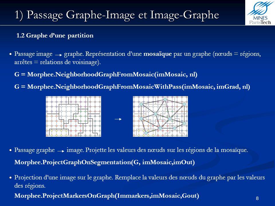 8 1) Passage Graphe-Image et Image-Graphe Passage image graphe. Représentation dune mosaïque par un graphe (nœuds = régions, arrêtes = relations de vo
