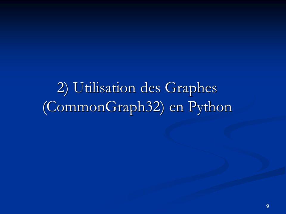 10 2) Utilisation des (CommonGraph32) en Python 2.1 Fonctions de base La plupart des fonctions associées aux graphes sont accessibles à partir de Morph-M et dun module spécifique Morpho-Graph : - Morph-M contient les outils associés à la segmentation (hiérarchie, mst, graphes de régions, etc.), - Morpho-Graph contient des fonctions de base de morphologie mathématique sur les graphes (Erosion, Dilatation, etc.), ainsi que des fonctions de base pour graphes (labellisation, chemins les plus courts, coupe minimale, flots, etc.).
