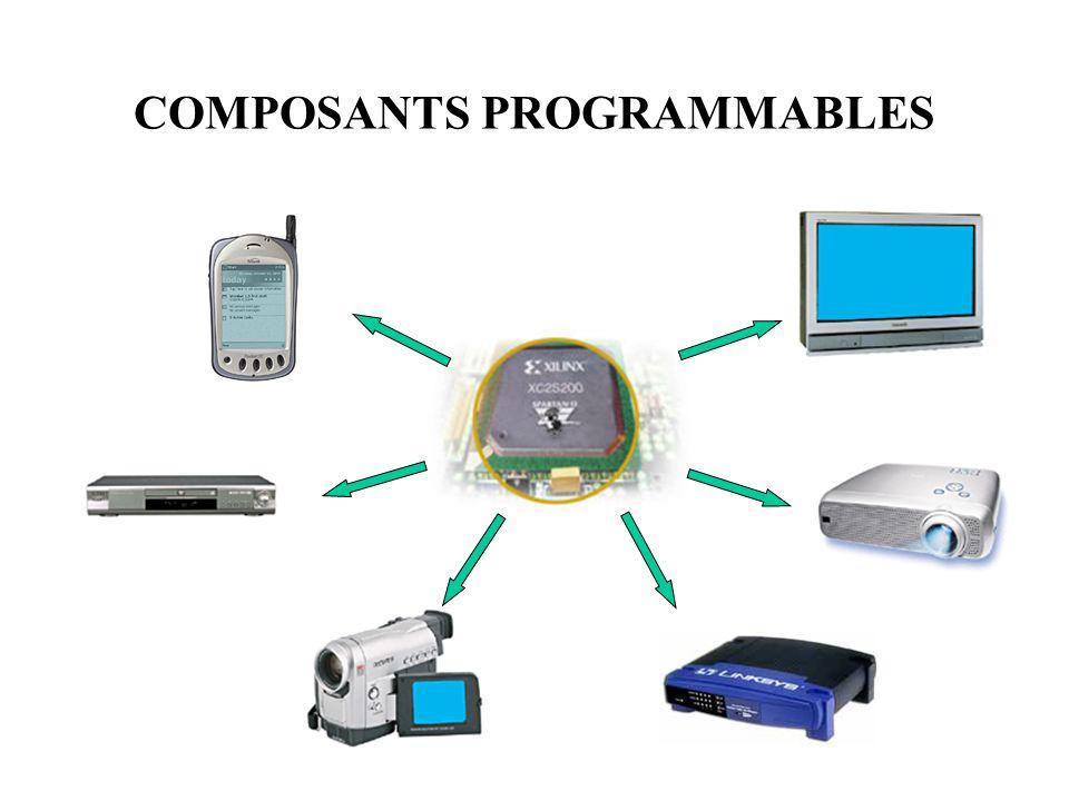 COMPOSANTS PROGRAMMABLES