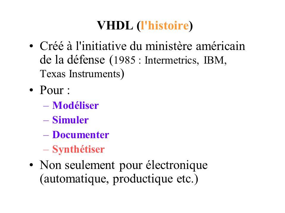 VHDL (caractéristique) Standard industriel IEEE (1987) –Std 1076 : définition de VHDL (révision en 1998) –Std 1164 : extension pour la description des systèmes temps réel –Std 1029 : définition du format des données pour vérification temporelle Indépendant da la technologie de fabrication Méthodologie top-down Autorise description des processus parallèles